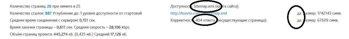 аудит сайта самостоятельно - Анастасия Коробова