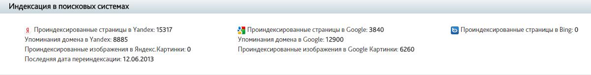 анализ сайта самостоятельно - Анастасия Коробова